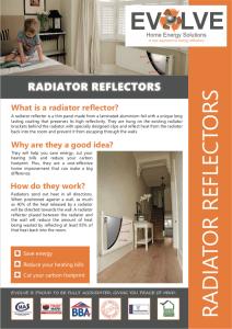 Radiator Reflective Panels